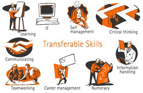 TRANSFERABLE SKILLS RESUME EXAMPLE