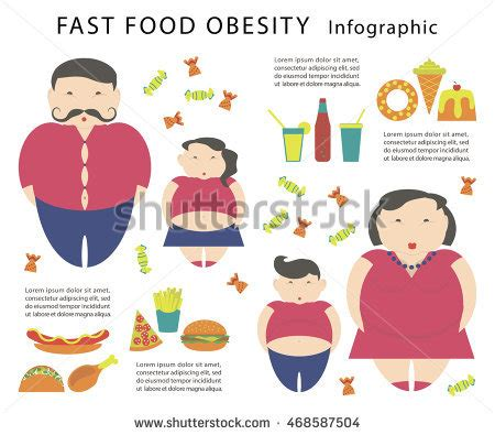 Obesity thesis statement causes