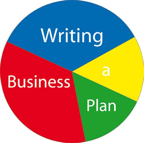 How to Write a Business Plan Bizfluent